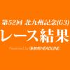 【北九州記念結果2017】ダイアナへイロー重賞初勝利!武豊で4連勝達成!