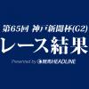 【神戸新聞杯結果2017】レイデオロ一番人気の期待に応え優勝!