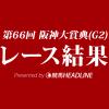 【阪神大賞典結果2018】レインボーライン優勝!