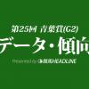 青葉賞(2018)の予想オッズと過去データから傾向を分析!