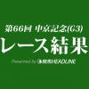 【中京記念結果2018】グレーターロンドン重賞初勝利!