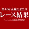 【札幌記念結果2018】サングレーザー優勝!