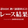 【神戸新聞杯結果2018】ワグネリアン優勝!