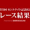 【セントライト記念結果2018】ジェネラーレウーノ優勝!