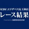 【エリザベス女王杯結果2018】リスグラシュー優勝!
