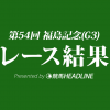 【福島記念結果2018】スティッフェリオ優勝!