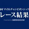 【マイルチャンピオンシップ結果2018】ステルヴィオ優勝!