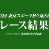 【東京スポーツ杯2歳S結果2018】ニシノデイジー優勝!