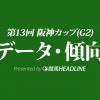 阪神カップ(2018)の予想オッズと過去データから傾向を分析!