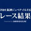 【阪神JF結果2018】ダノンファンタジー優勝!