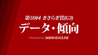 きさらぎ賞(2019)の予想オッズと過去データから傾向を分析!