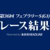 【フェブラリーS結果2019】インティG1初勝利!