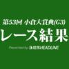 【小倉大賞典2019結果】スティッフェリオ優勝!