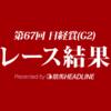 【日経賞結果2019】メイショウテッコン優勝!