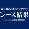 【高松宮記念結果2019】ミスターメロディ優勝!