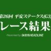 【平安S結果2019】チュウワウィザード優勝!