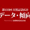 目黒記念(2019)の予想オッズと過去データから傾向を分析!