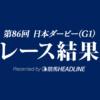 【日本ダービー結果2019】ロジャーバローズ優勝!