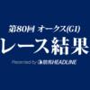 【オークス結果2019】ラヴズオンリーユー優勝!