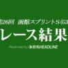 【函館スプリントS結果2019】カイザーメランジェ重賞初勝利!