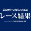 【宝塚記念結果2019】リスグラシュー優勝!