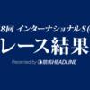 【インターナショナルS結果2019】ジャパンが優勝、シュヴァルグランは8着