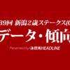新潟2歳ステークス(2019)の予想オッズと過去データから傾向を分析!