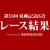 【札幌記念結果2019】ブラストワンピース優勝!