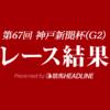 【神戸新聞杯結果2019】サートゥルナーリア優勝!