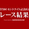 【セントライト記念結果2019】リオンリオン優勝!