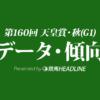 天皇賞秋(2019)出走予定馬の予想オッズと過去10年のデータから傾向を分析!