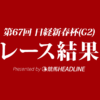 【日経新春杯結果2020】モズベッロ重賞初勝利!