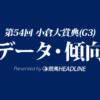 小倉大賞典(2020)の予想オッズと過去データから傾向を分析!
