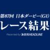 【日本ダービー結果2020】コントレイル優勝!