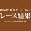 【東京ダービー結果2020】エメリミット重賞初勝利!