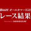 【オールカマー結果2020】センテリュオ重賞初勝利!