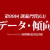 凱旋門賞(2020)の予想オッズと過去データから傾向を分析!