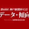 神戸新聞杯(2020)の予想オッズと過去データから傾向を分析!