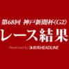 【神戸新聞杯結果2020】コントレイル優勝!