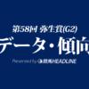 弥生賞(2021)出走予定馬の予想オッズと過去10年のデータから傾向を分析!