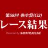 【弥生賞結果2021】タイトルホルダー重賞初勝利!
