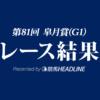 【皐月賞結果2021】エフフォーリアG1初勝利!