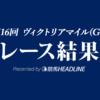 【ヴィクトリアマイル結果2021】グランアレグリア優勝!