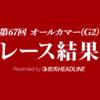 【オールカマー結果2021】ウインマリリンが優勝!
